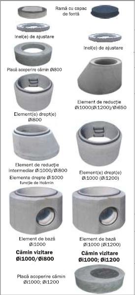 Elemente prefabricate din beton pentru retele de apa si canalizare
